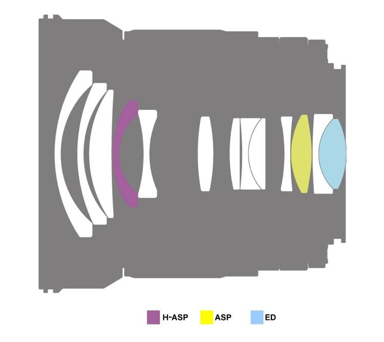Schemat optyczny obiektywu Samyang 16 mm f/2 ED AS UMC CS. W konstrukcji znajdziemy dwa elementy asferyczne i jeden niskodyspersyjny