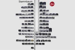 Unikalna kolekcja aparatów Leica wystawiona na aukcję